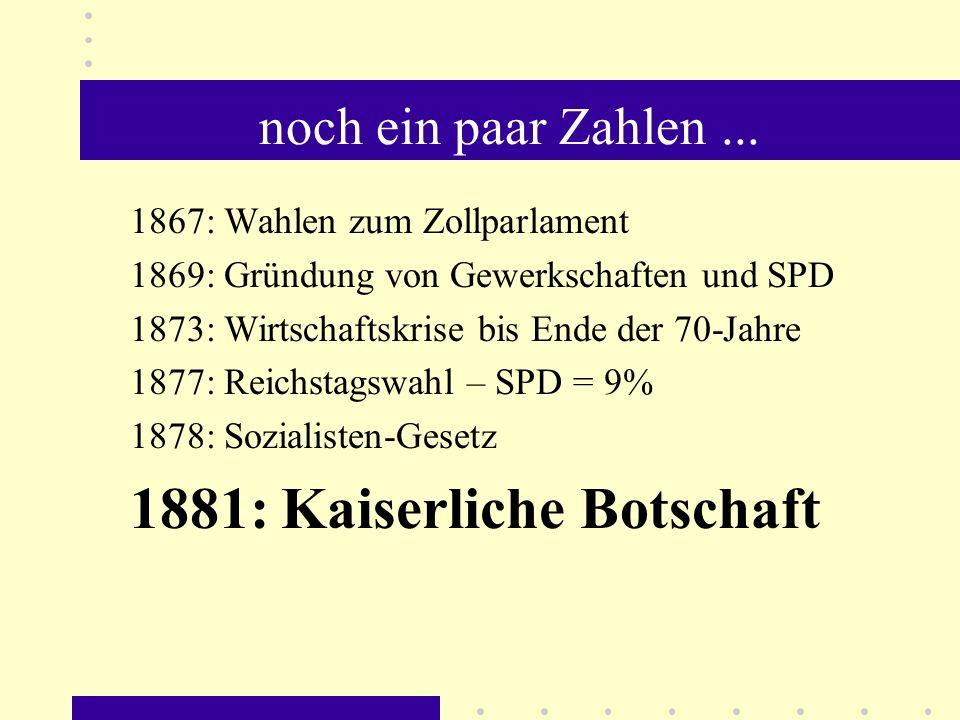 1881: Kaiserliche Botschaft