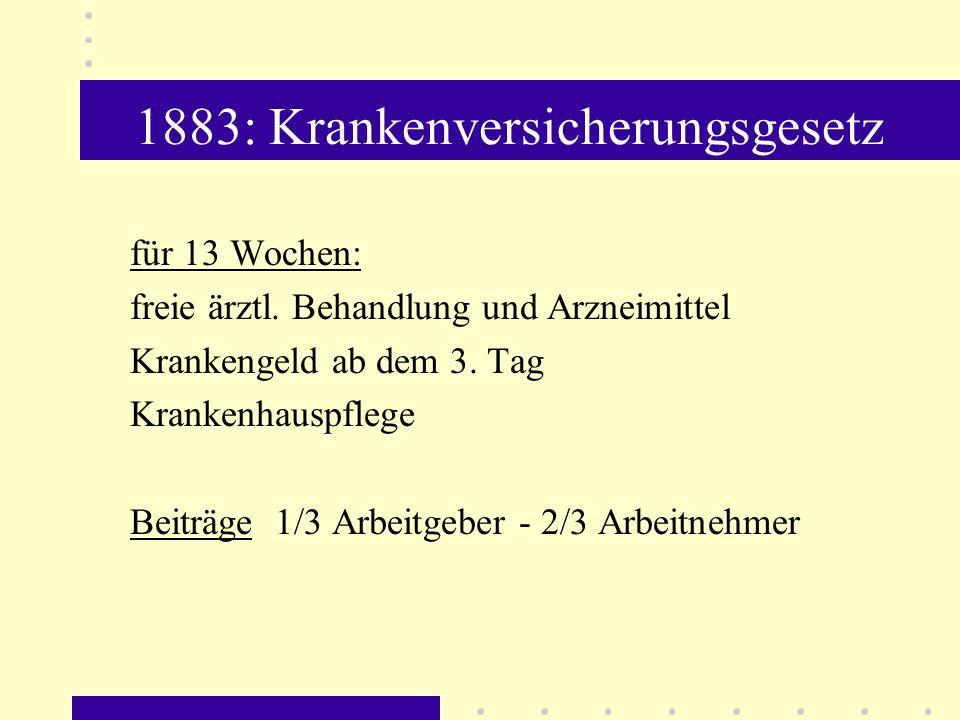 1883: Krankenversicherungsgesetz
