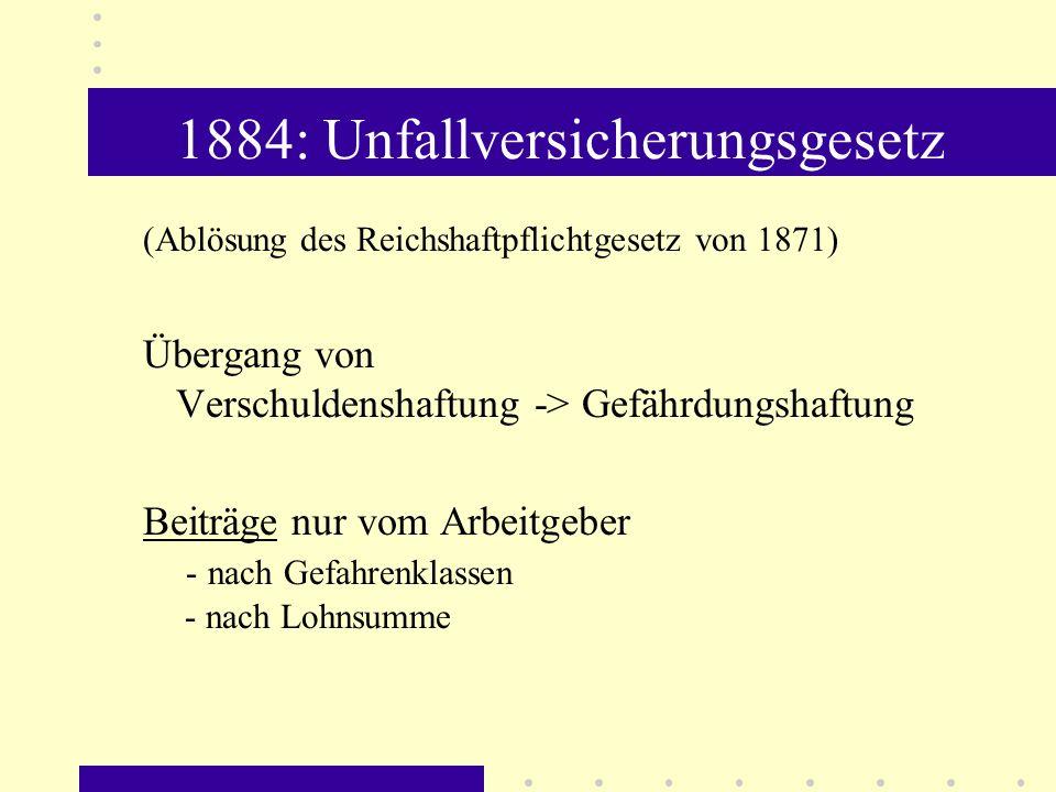 1884: Unfallversicherungsgesetz