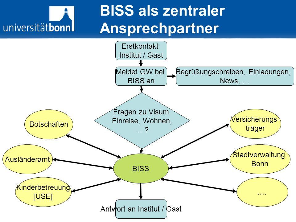 BISS als zentraler Ansprechpartner
