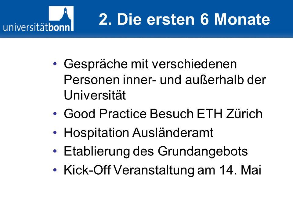 2. Die ersten 6 Monate Gespräche mit verschiedenen Personen inner- und außerhalb der Universität. Good Practice Besuch ETH Zürich.