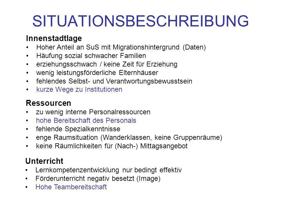 SITUATIONSBESCHREIBUNG