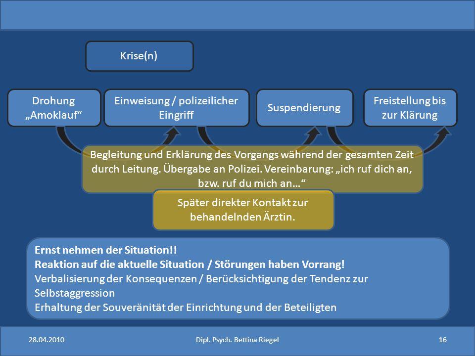 Einweisung / polizeilicher Eingriff Suspendierung