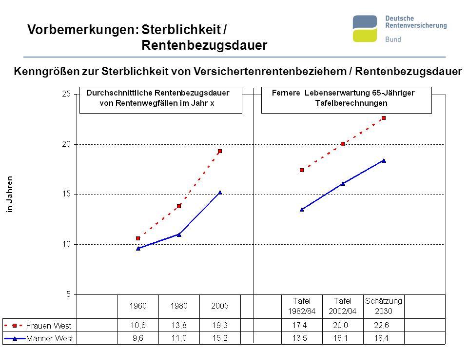 Vorbemerkungen: Sterblichkeit / Rentenbezugsdauer