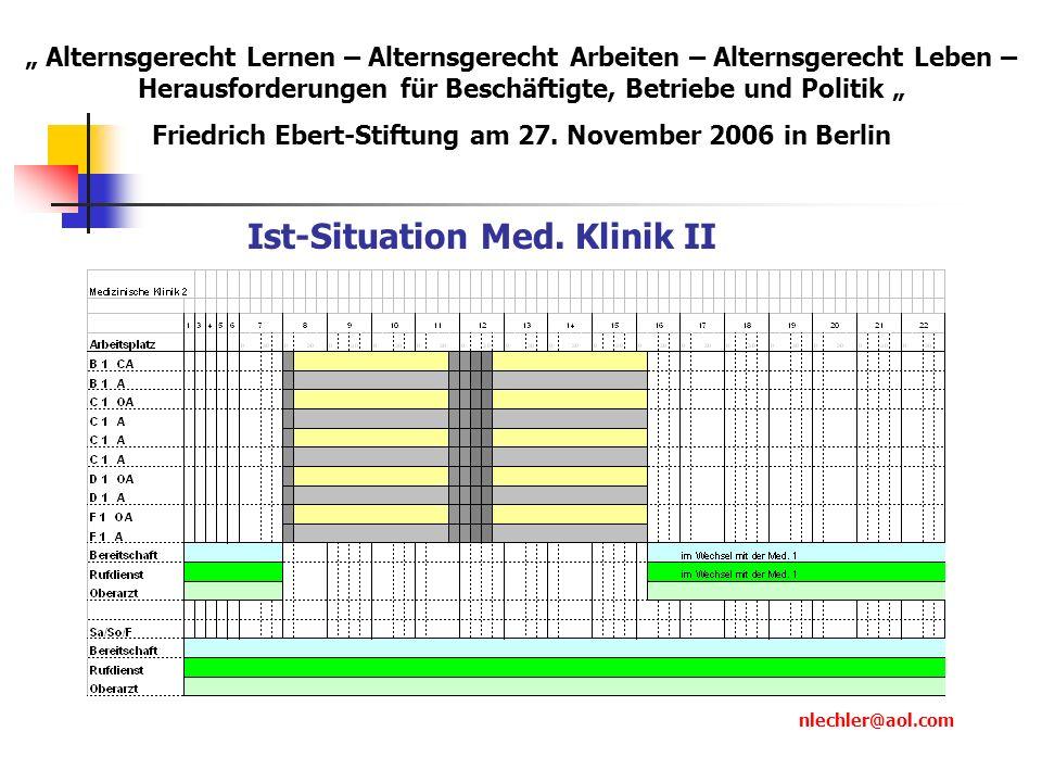 Ist-Situation Med. Klinik II