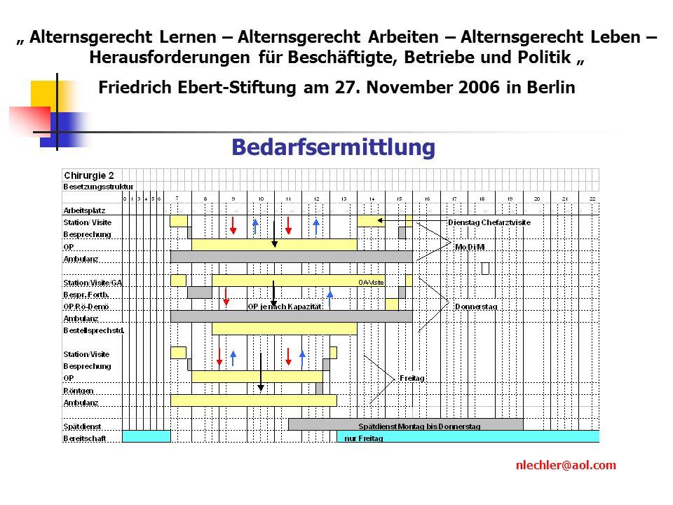 Friedrich Ebert-Stiftung am 27. November 2006 in Berlin