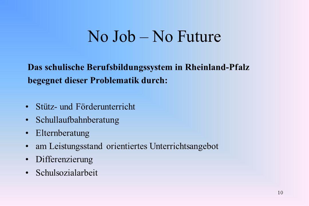 No Job – No Future Das schulische Berufsbildungssystem in Rheinland-Pfalz. begegnet dieser Problematik durch: