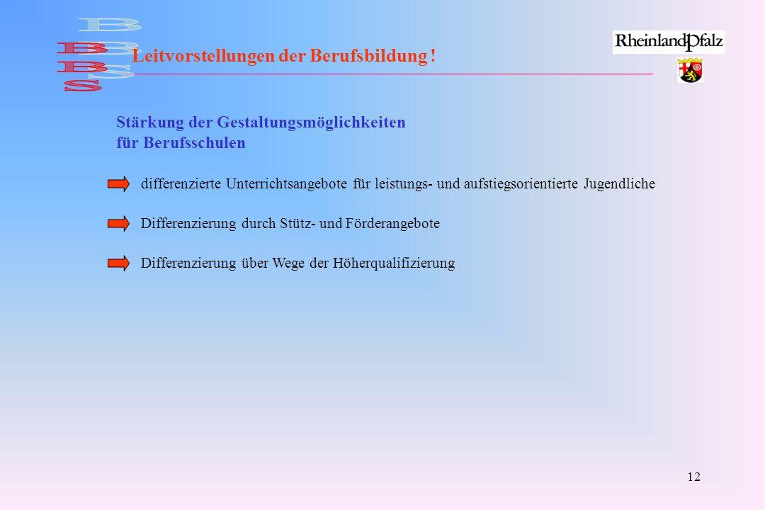 BBS Leitvorstellungen der Berufsbildung !