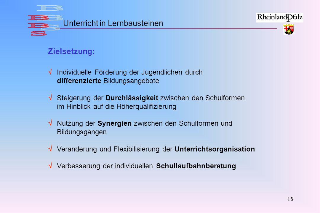 BBS Unterricht in Lernbausteinen Zielsetzung: