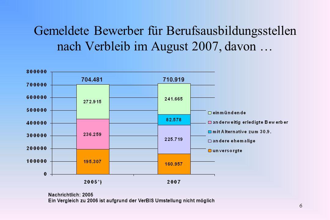 Gemeldete Bewerber für Berufsausbildungsstellen nach Verbleib im August 2007, davon …