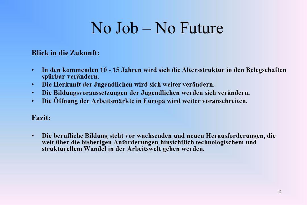 No Job – No Future Blick in die Zukunft: Fazit: