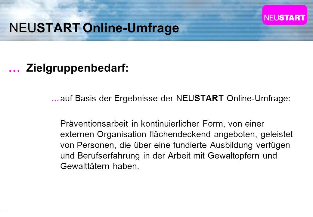 NEUSTART Online-Umfrage