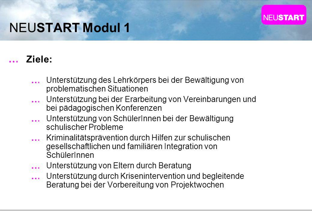 NEUSTART Modul 1 Ziele: Unterstützung des Lehrkörpers bei der Bewältigung von problematischen Situationen.