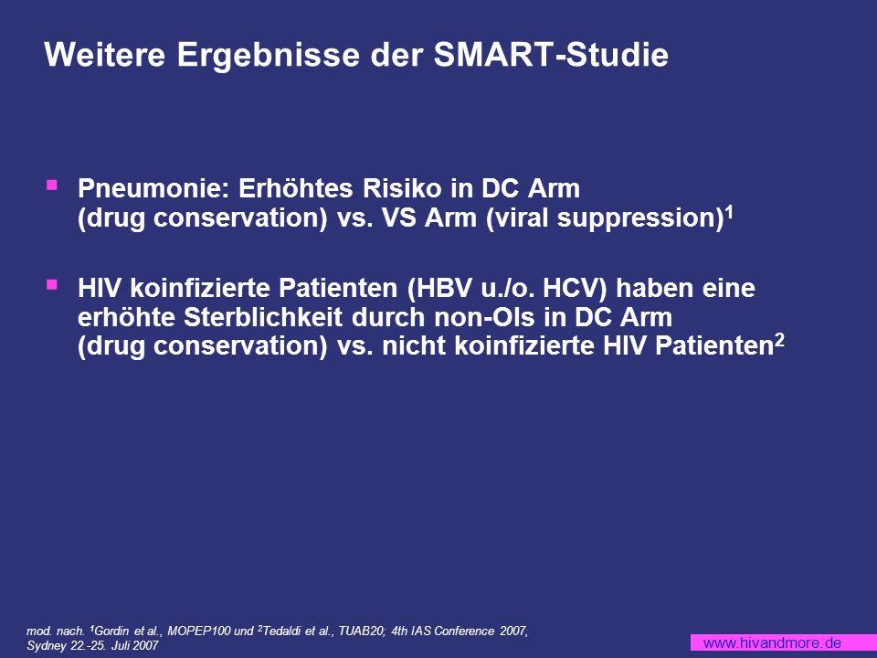 Weitere Ergebnisse der SMART-Studie