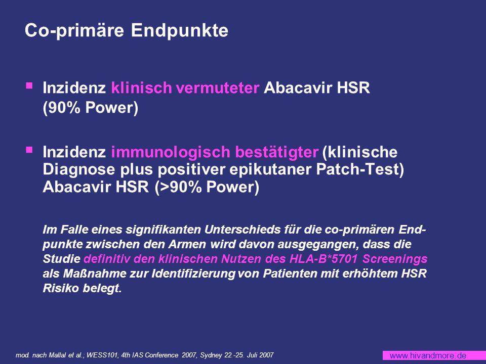 Co-primäre Endpunkte Inzidenz klinisch vermuteter Abacavir HSR (90% Power)