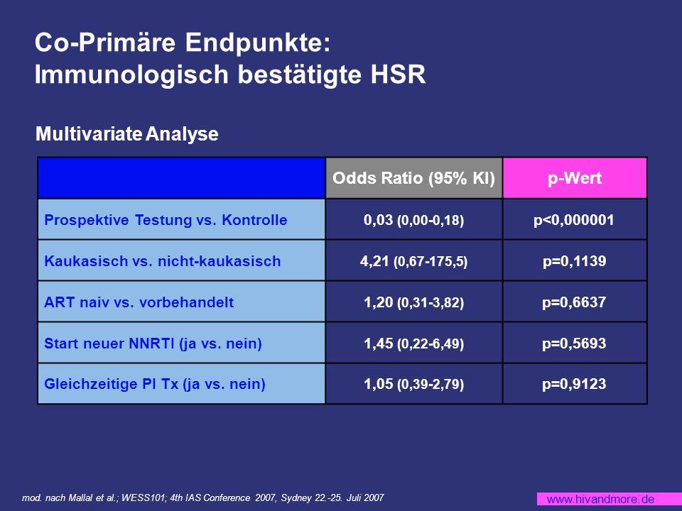 Co-Primäre Endpunkte: Immunologisch bestätigte HSR