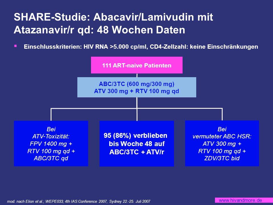 SHARE-Studie: Abacavir/Lamivudin mit Atazanavir/r qd: 48 Wochen Daten