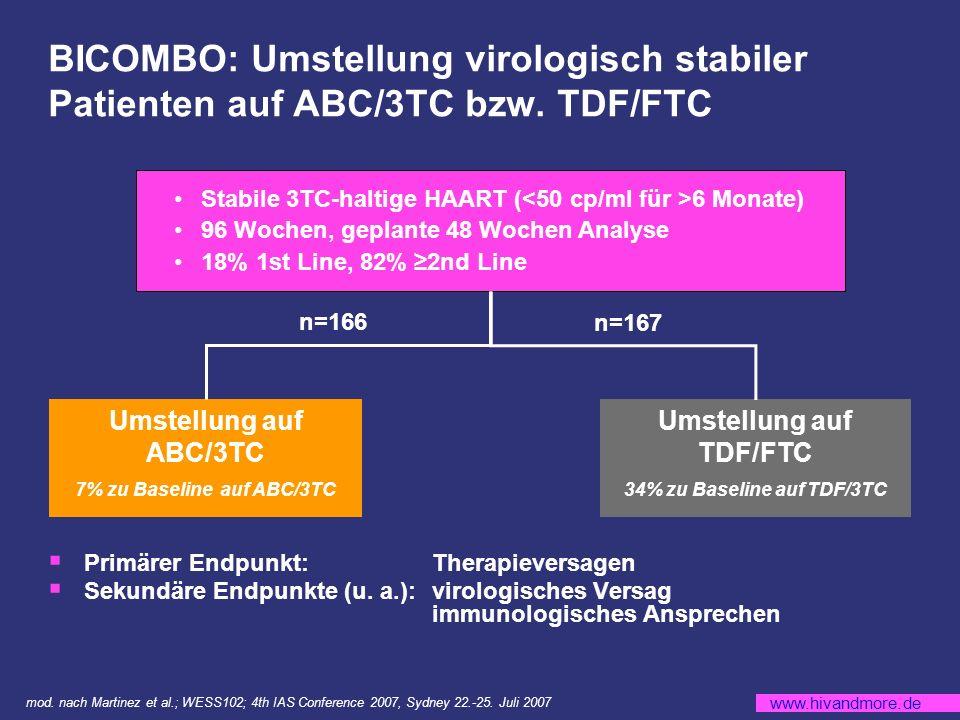 BICOMBO: Umstellung virologisch stabiler Patienten auf ABC/3TC bzw