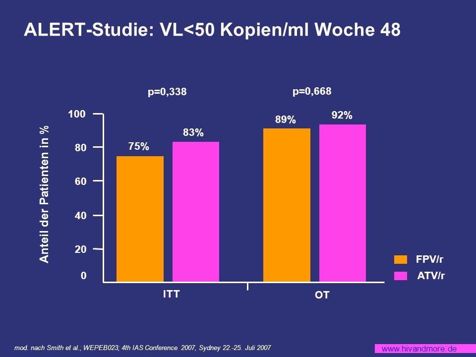 ALERT-Studie: VL<50 Kopien/ml Woche 48