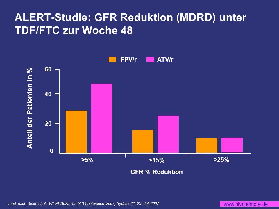 ALERT-Studie: GFR Reduktion (MDRD) unter TDF/FTC zur Woche 48