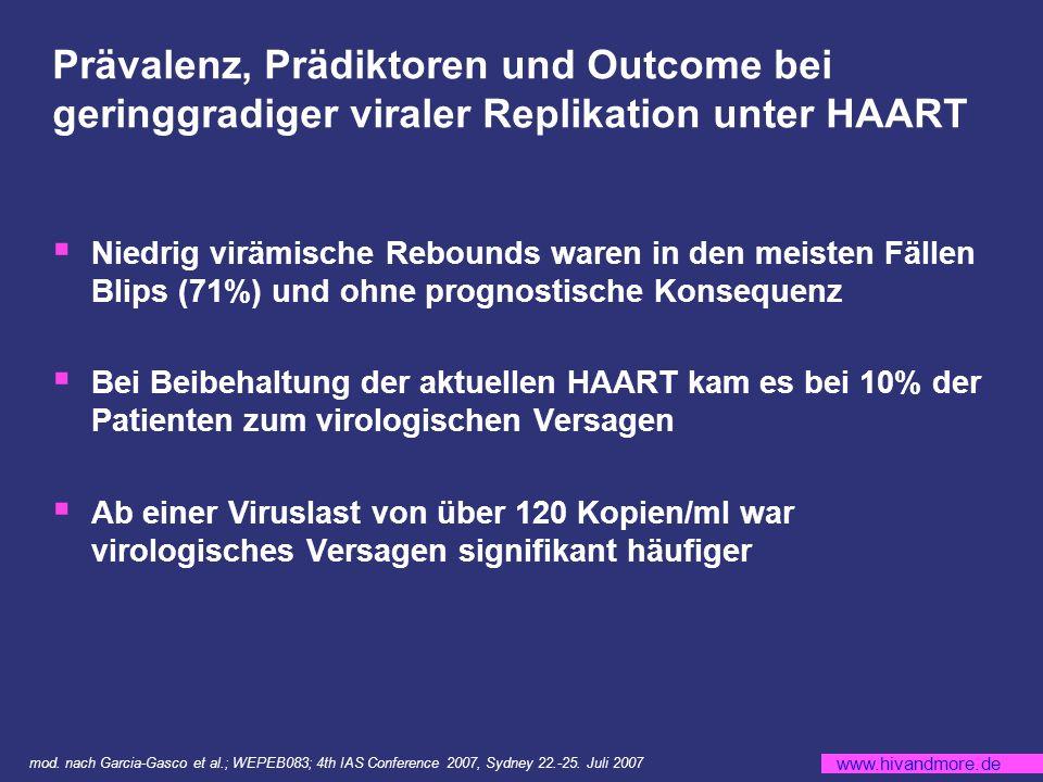 Prävalenz, Prädiktoren und Outcome bei geringgradiger viraler Replikation unter HAART
