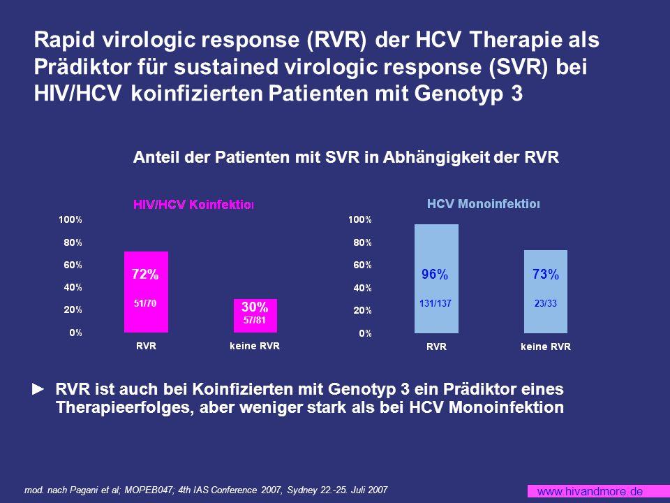 Rapid virologic response (RVR) der HCV Therapie als Prädiktor für sustained virologic response (SVR) bei HIV/HCV koinfizierten Patienten mit Genotyp 3