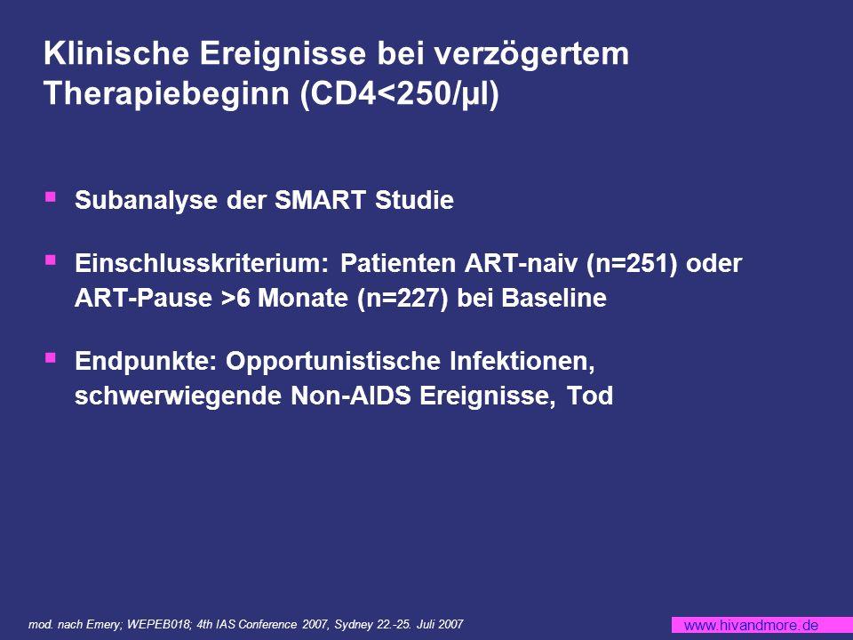 Klinische Ereignisse bei verzögertem Therapiebeginn (CD4<250/µl)
