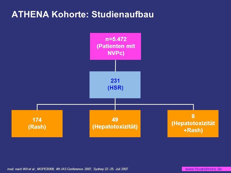 ATHENA Kohorte: Studienaufbau