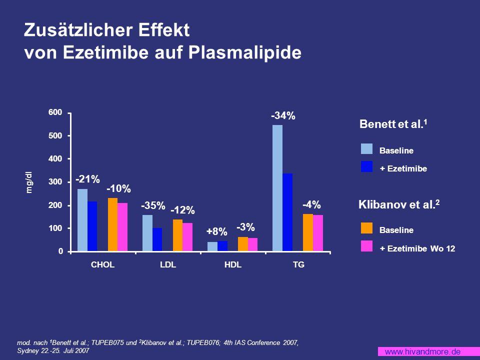Zusätzlicher Effekt von Ezetimibe auf Plasmalipide