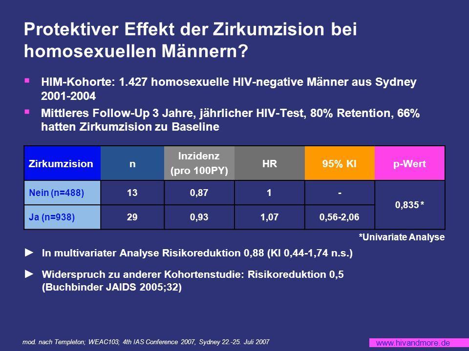 Protektiver Effekt der Zirkumzision bei homosexuellen Männern