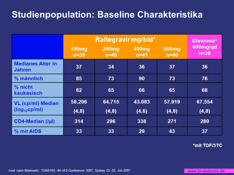 Studienpopulation: Baseline Charakteristika