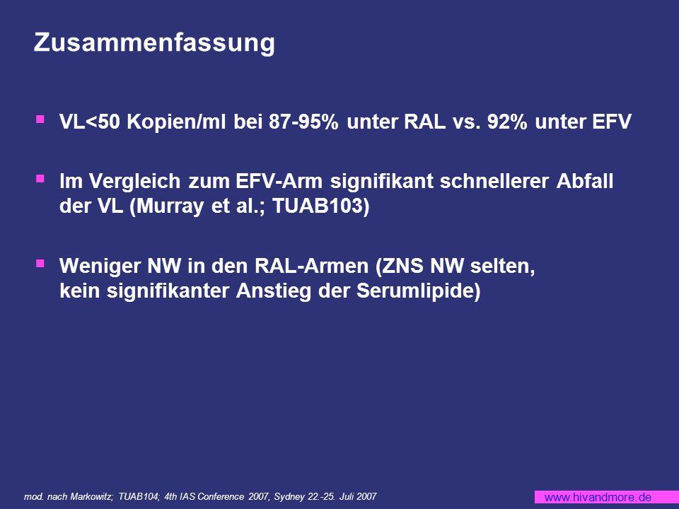 Zusammenfassung VL<50 Kopien/ml bei 87-95% unter RAL vs. 92% unter EFV.