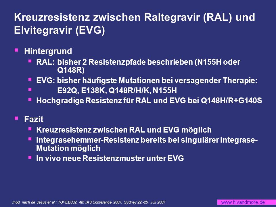 Kreuzresistenz zwischen Raltegravir (RAL) und Elvitegravir (EVG)