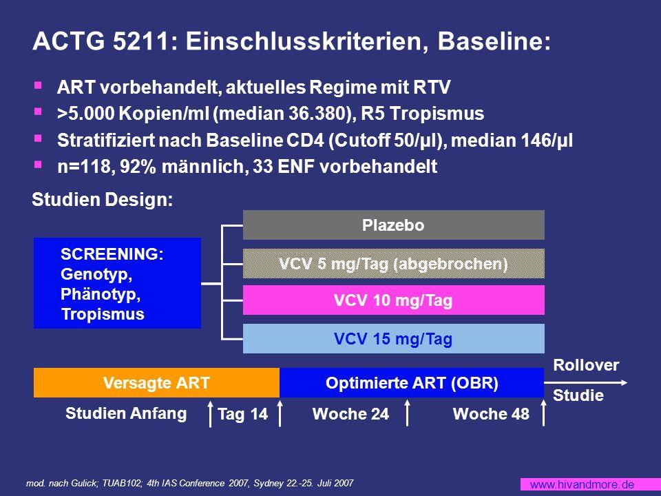 ACTG 5211: Einschlusskriterien, Baseline: