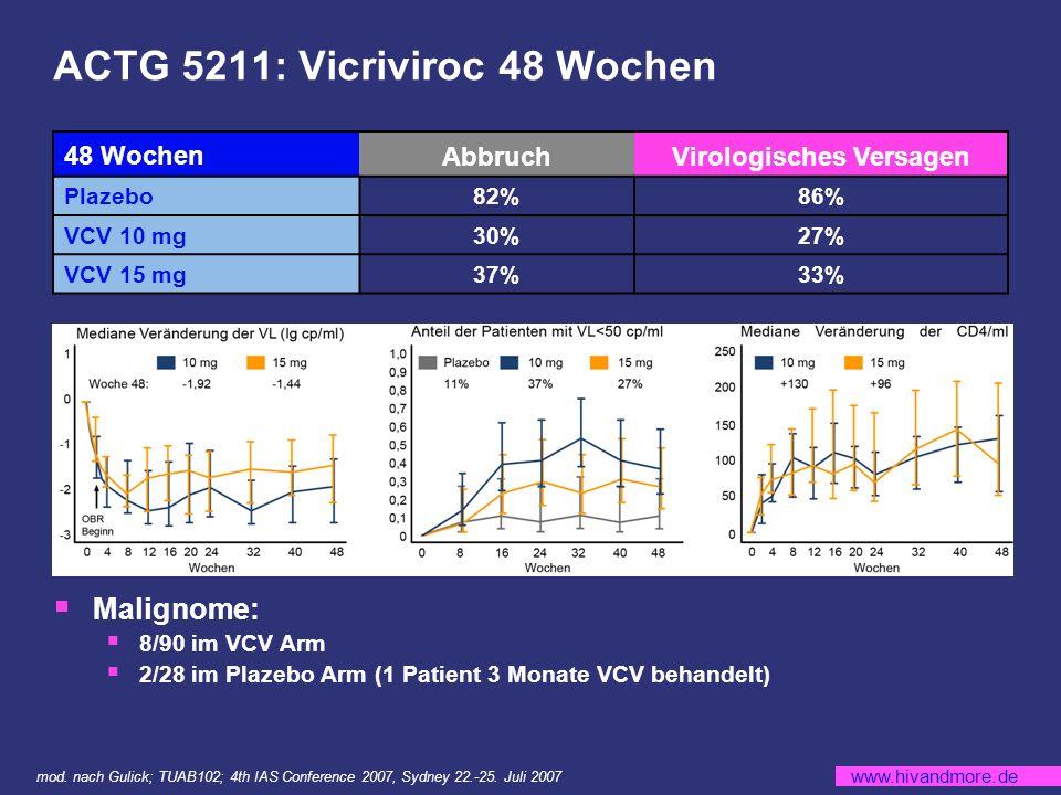 ACTG 5211: Vicriviroc 48 Wochen