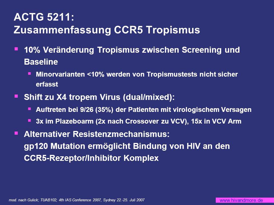 ACTG 5211: Zusammenfassung CCR5 Tropismus