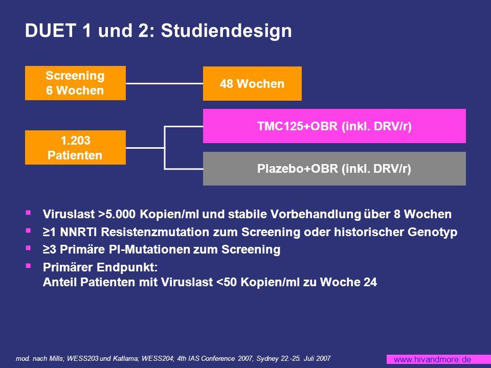 DUET 1 und 2: Studiendesign