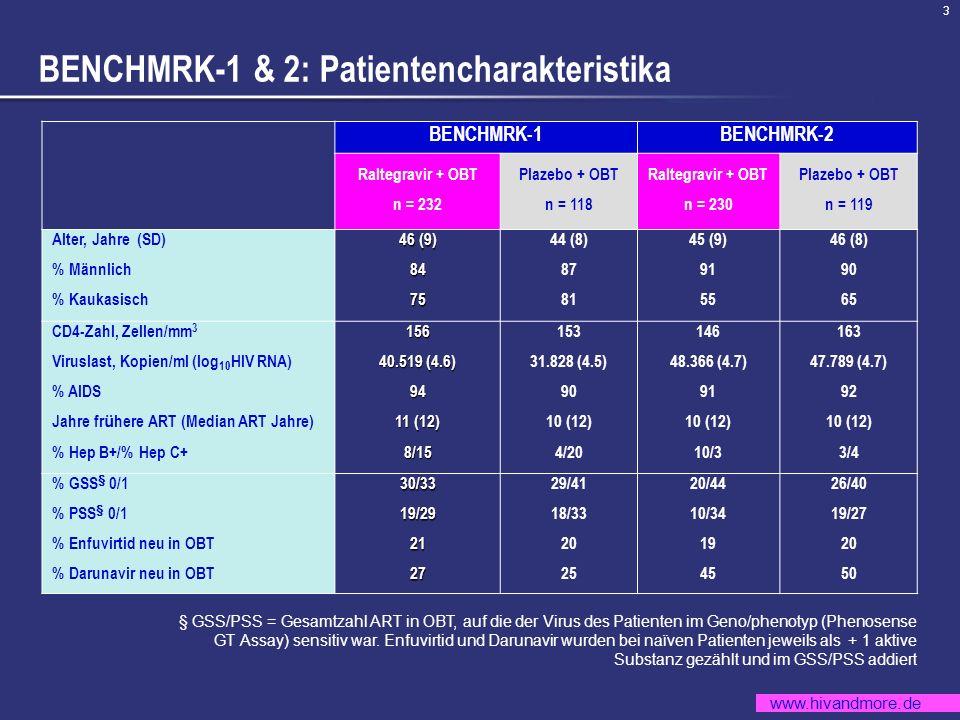 BENCHMRK-1 & 2: Patientencharakteristika