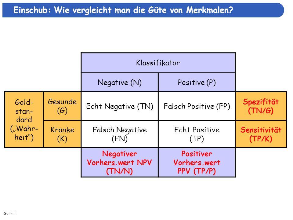 Negativer Vorhers.wert NPV (TN/N) Positiver Vorhers.wert PPV (TP/P)