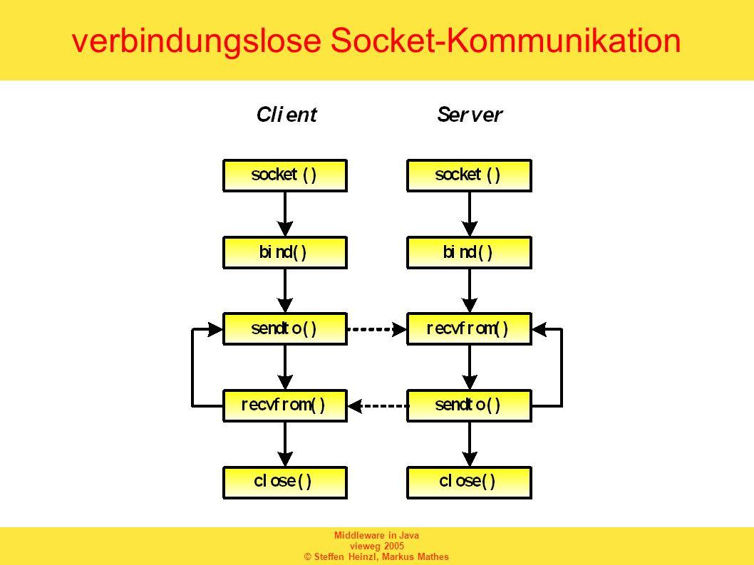 verbindungslose Socket-Kommunikation