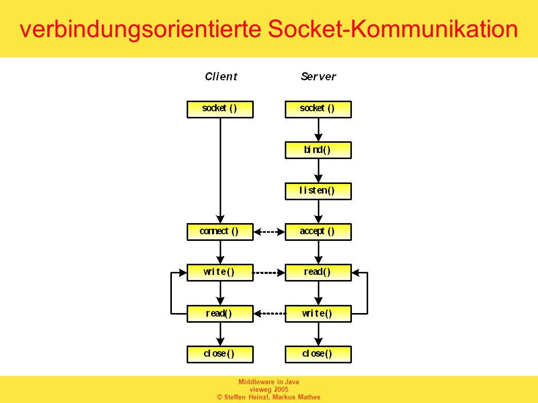 verbindungsorientierte Socket-Kommunikation