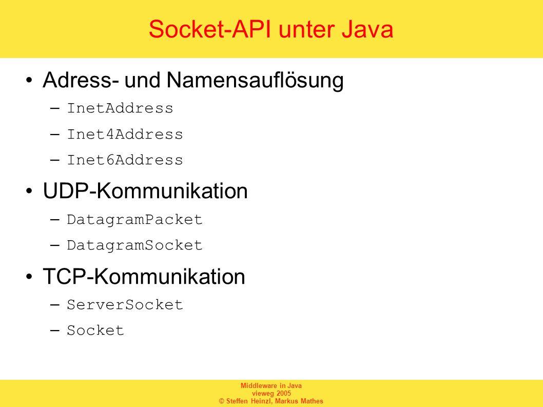 Socket-API unter Java Adress- und Namensauflösung UDP-Kommunikation