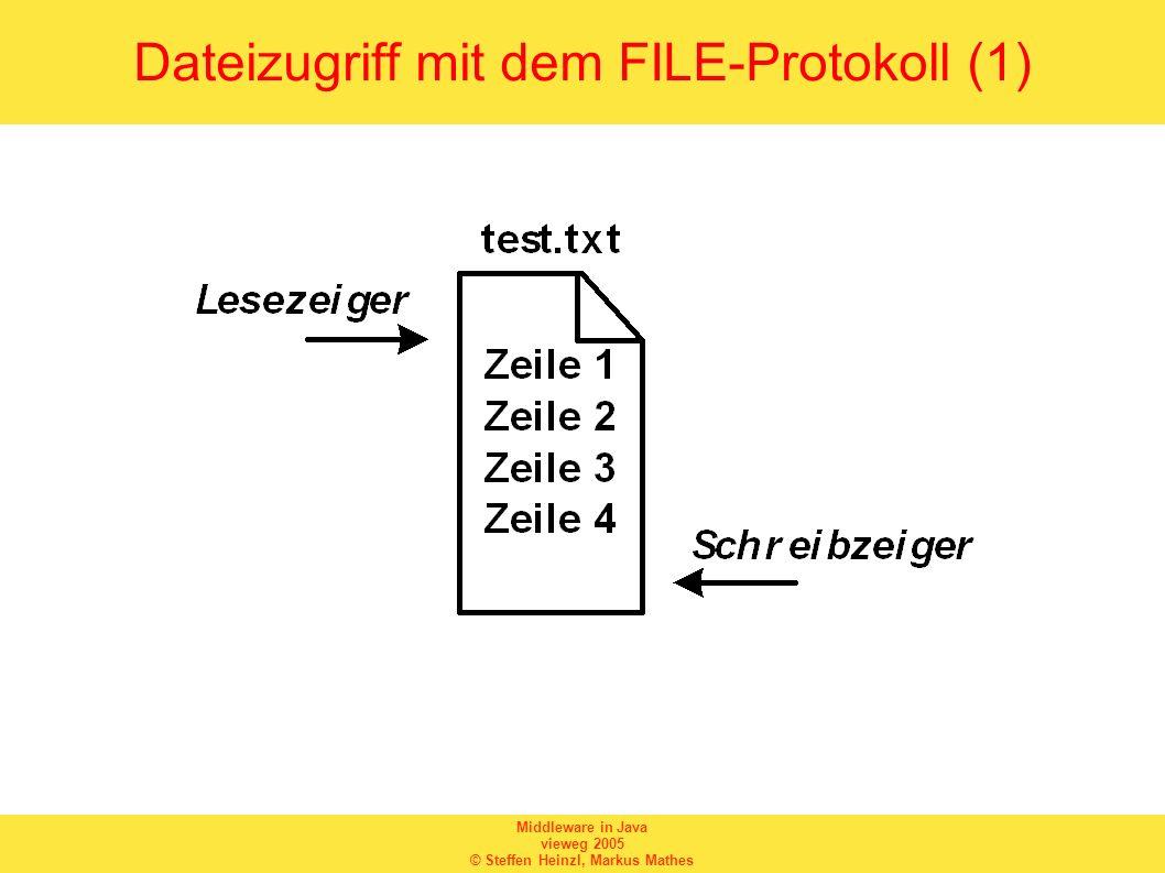 Dateizugriff mit dem FILE-Protokoll (1)
