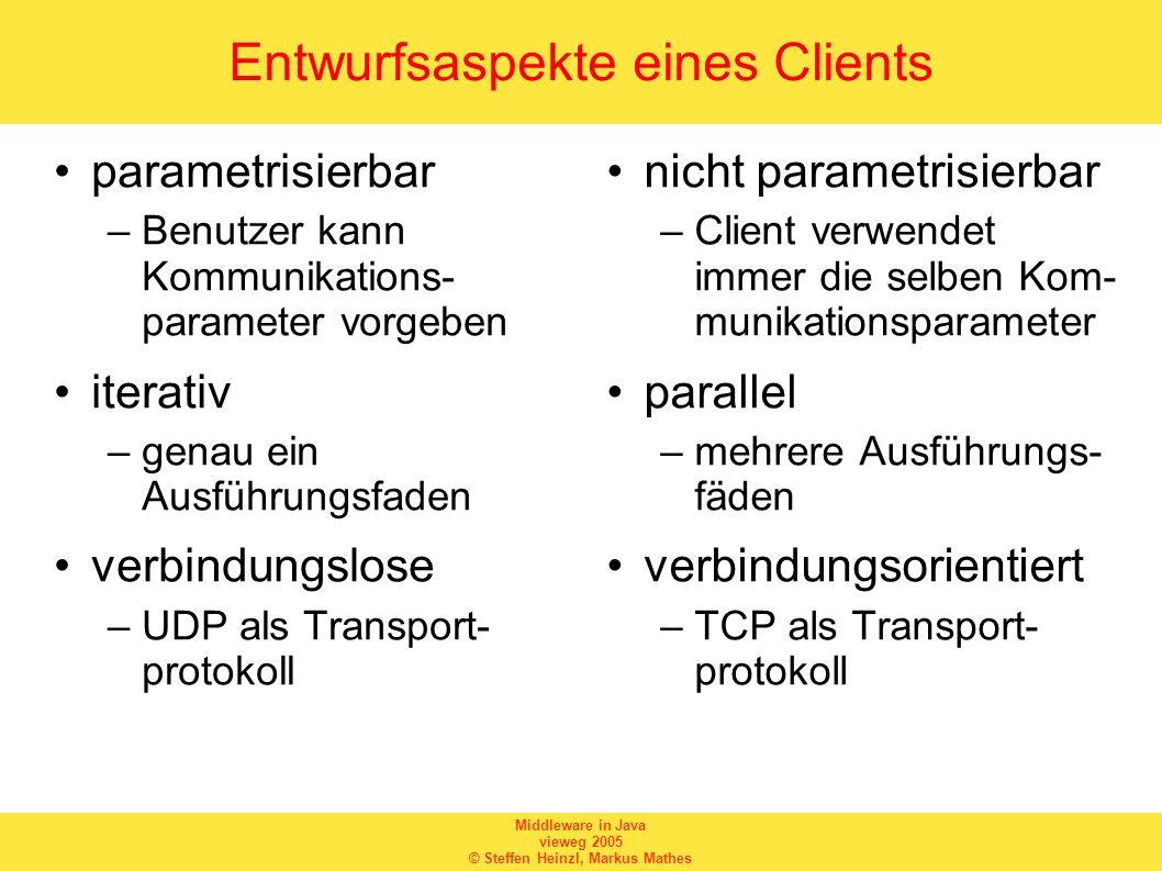 Entwurfsaspekte eines Clients