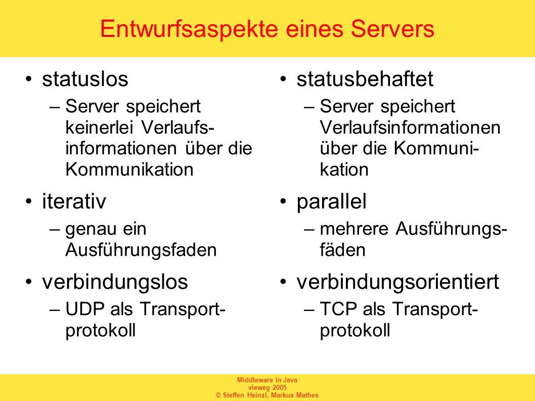 Entwurfsaspekte eines Servers
