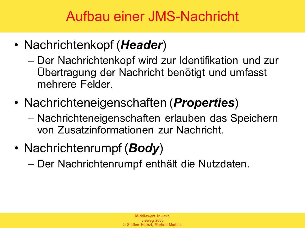 Aufbau einer JMS-Nachricht