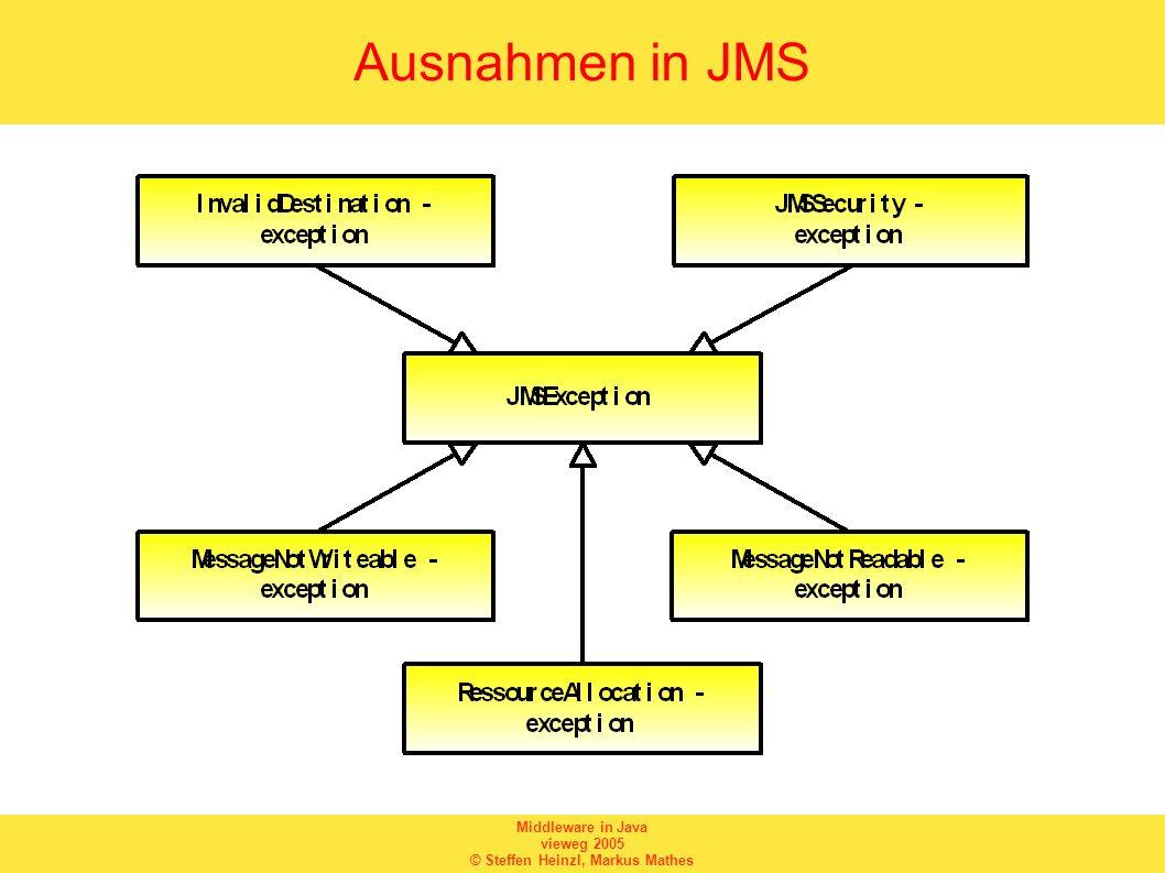 Ausnahmen in JMS