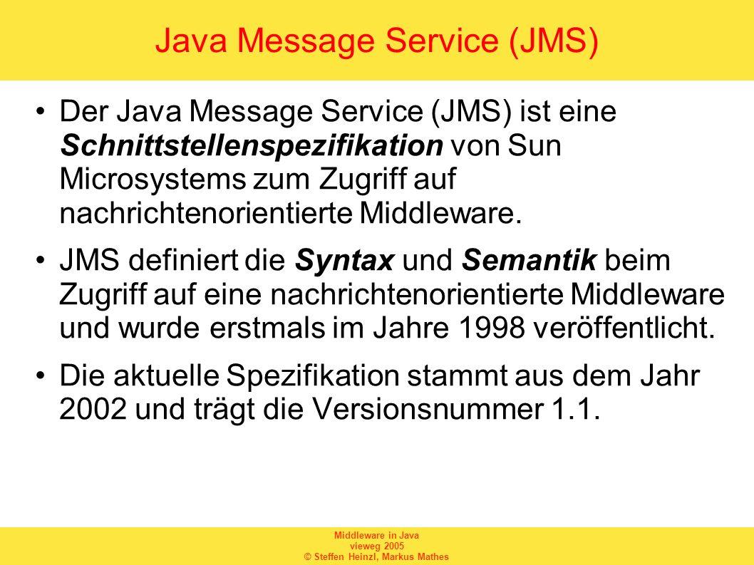 Java Message Service (JMS)
