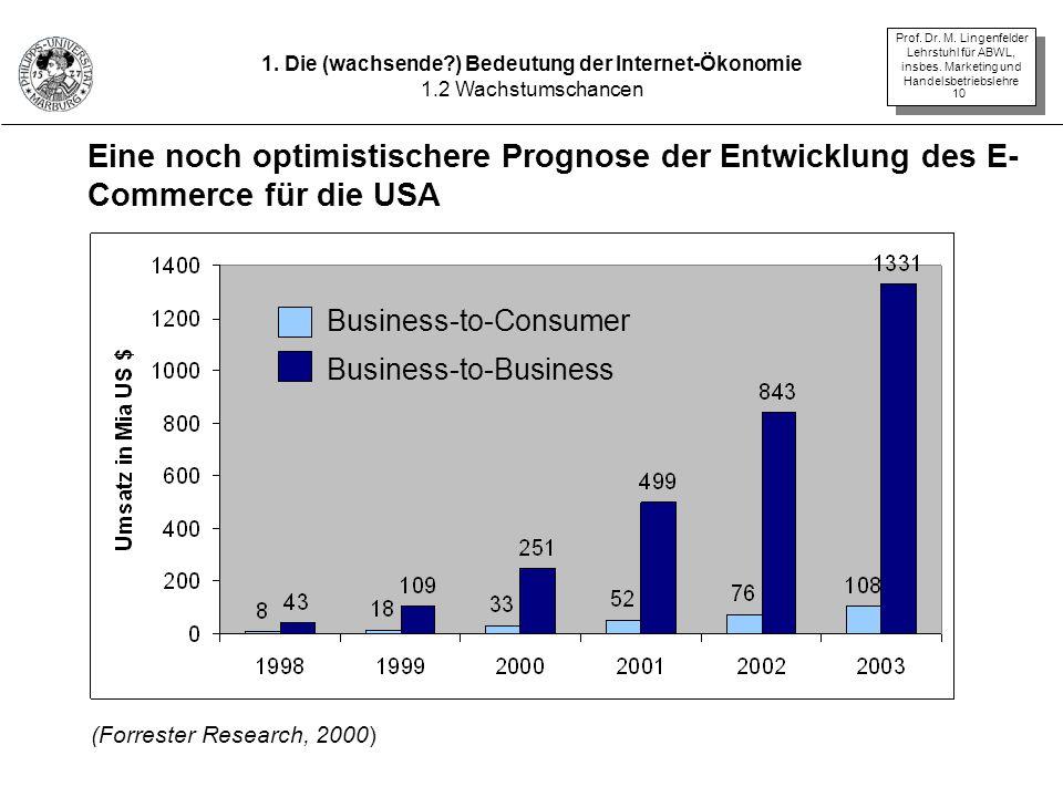 1. Die (wachsende ) Bedeutung der Internet-Ökonomie