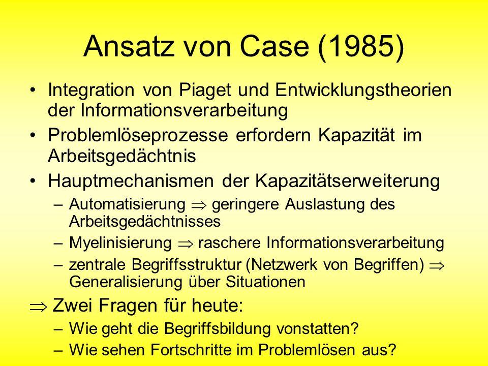 Ansatz von Case (1985) Integration von Piaget und Entwicklungstheorien der Informationsverarbeitung.